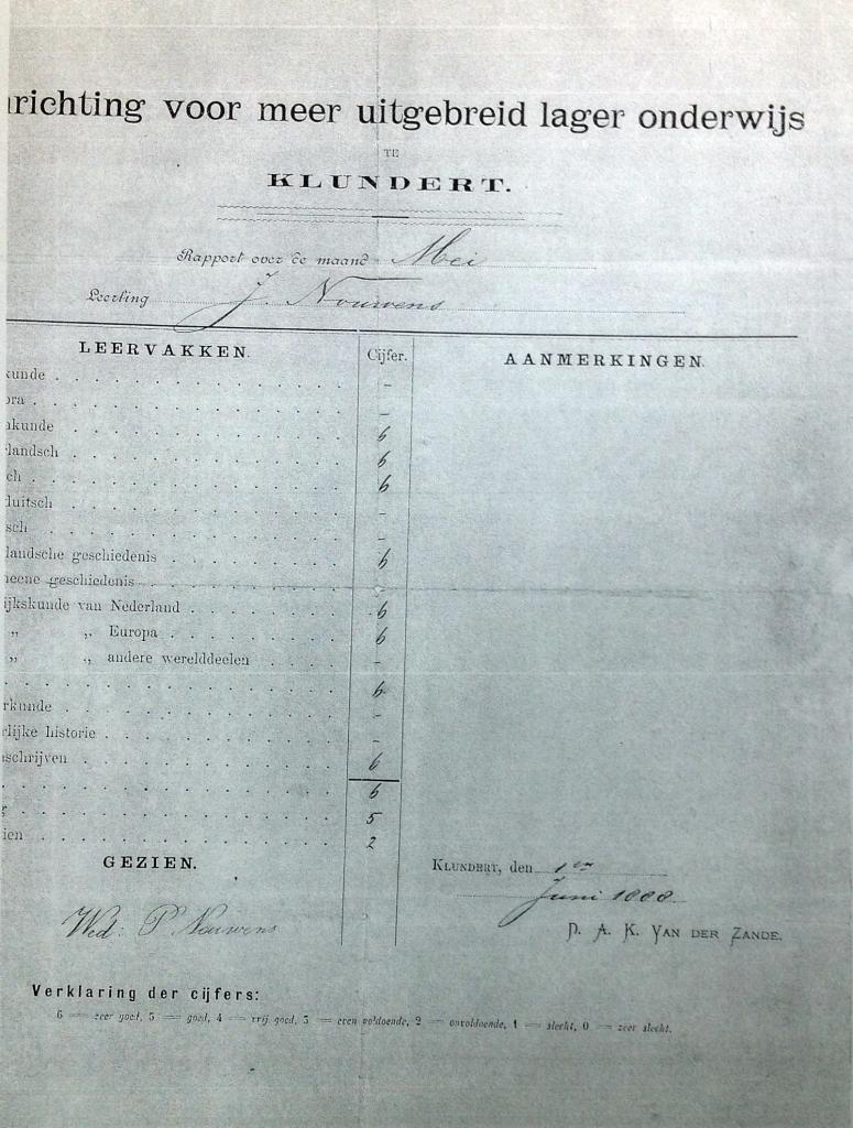 rapport Johan Nouwens juni 1888
